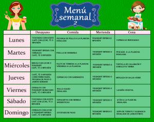 dieta-disociada-menu