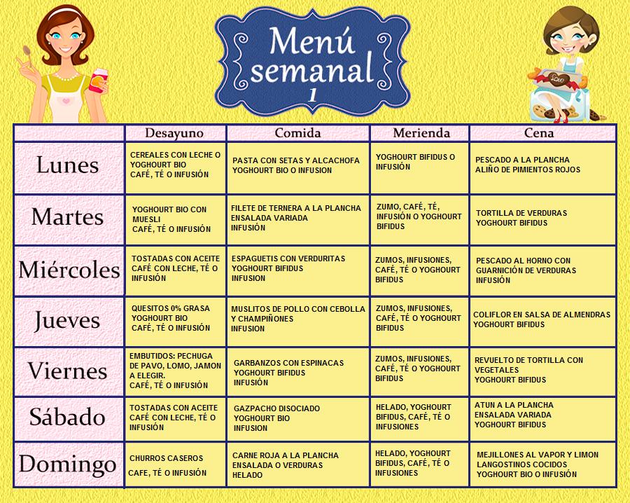 Todo sobre la dieta disociada menu tablas y dias for Menu colegio base