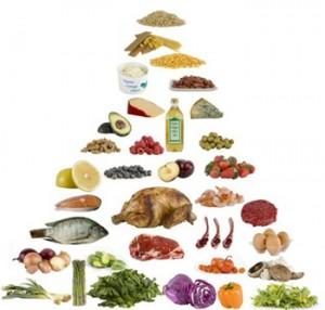 piramide-de-la-dieta-paleo