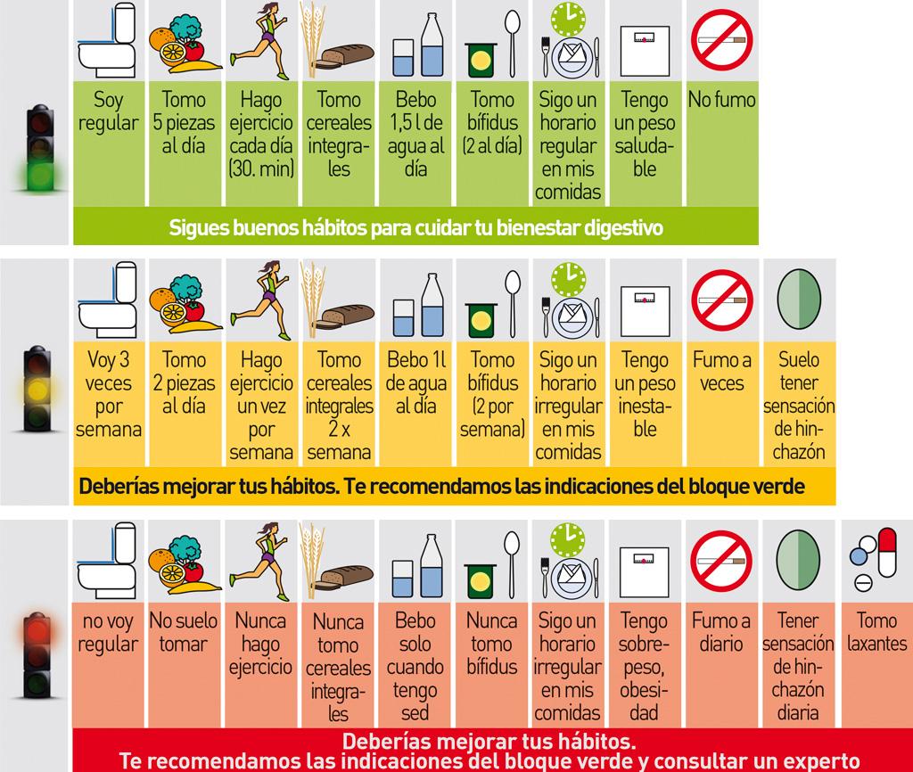 Sobrepeso y obesidad en distintas partes del mundo mezcla sabores